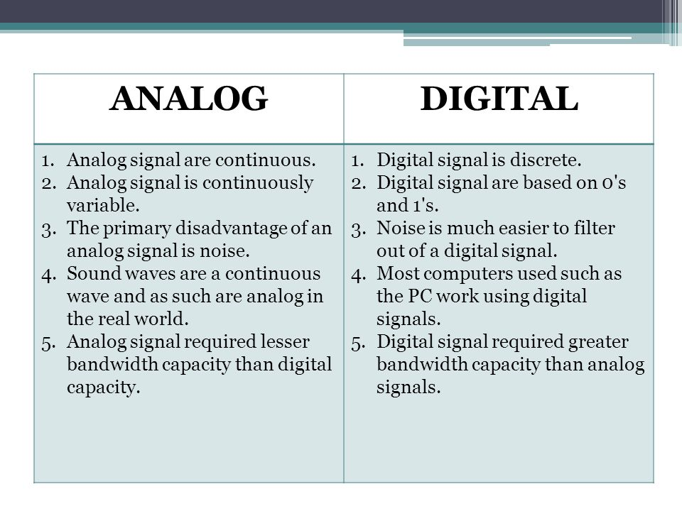 ANALOG DIGITAL Analog signal are continuous.
