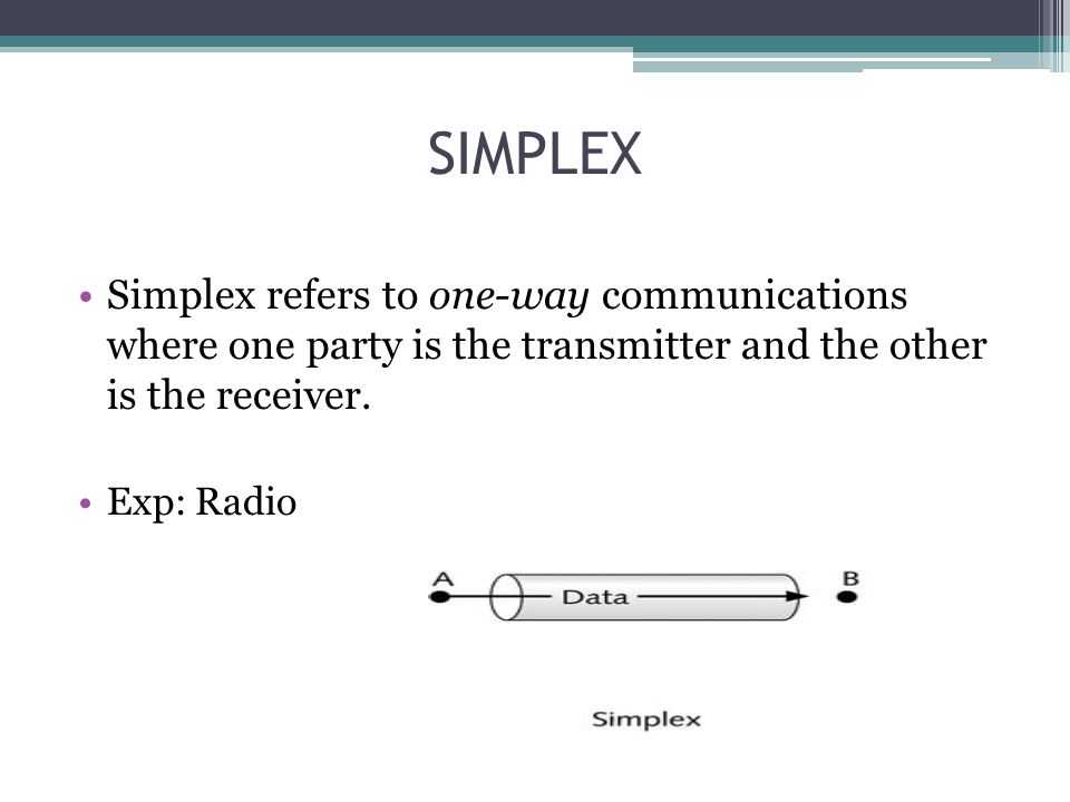 SIMPLEX Simplex refers to one-way communications where one party is the transmitter and the other is the receiver.