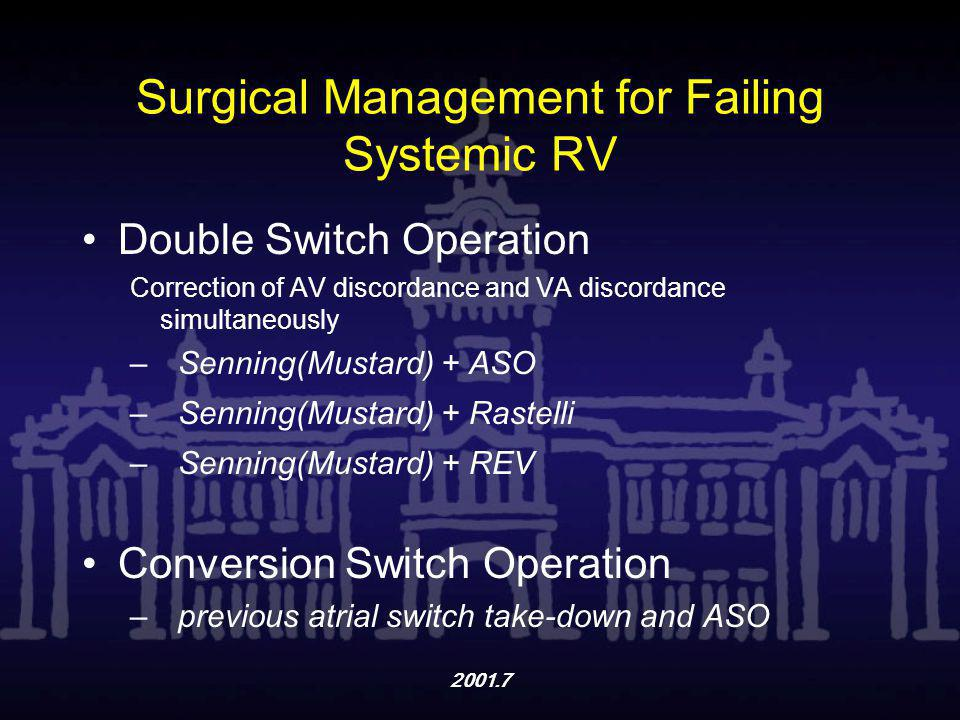 Surgical Management for Failing Systemic RV