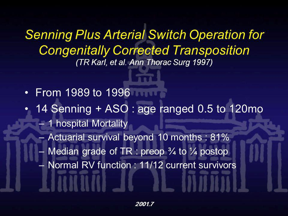 Senning Plus Arterial Switch Operation for Congenitally Corrected Transposition (TR Karl, et al. Ann Thorac Surg 1997)