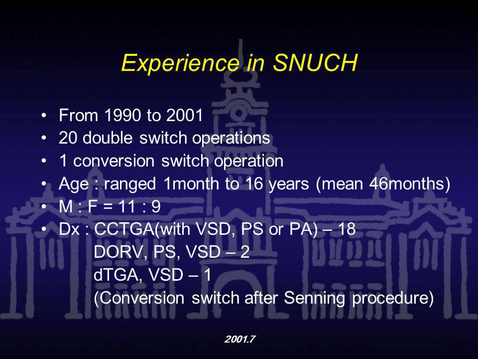 Experience in SNUCH From 1990 to 2001 20 double switch operations