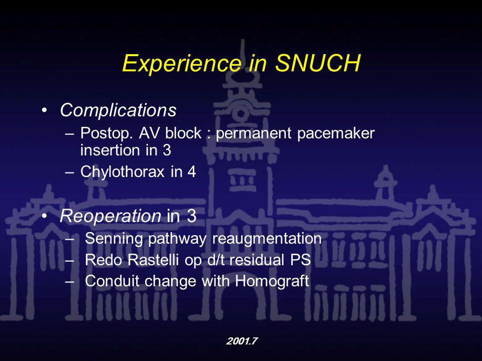 Experience in SNUCH Complications Reoperation in 3