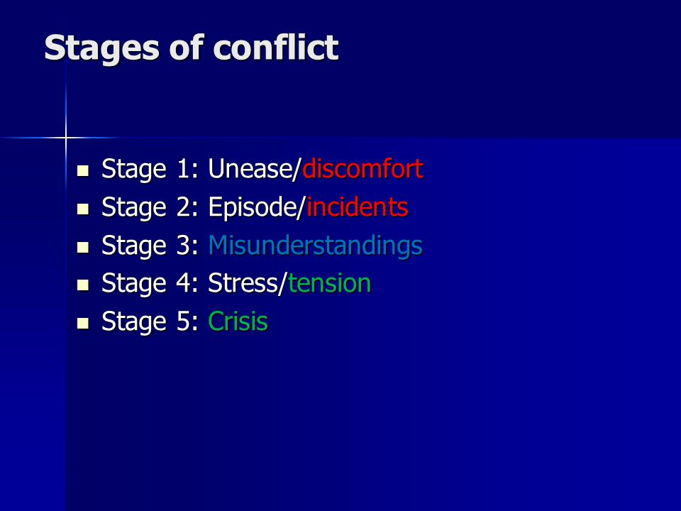 Stages of conflict Stage 1: Unease/discomfort