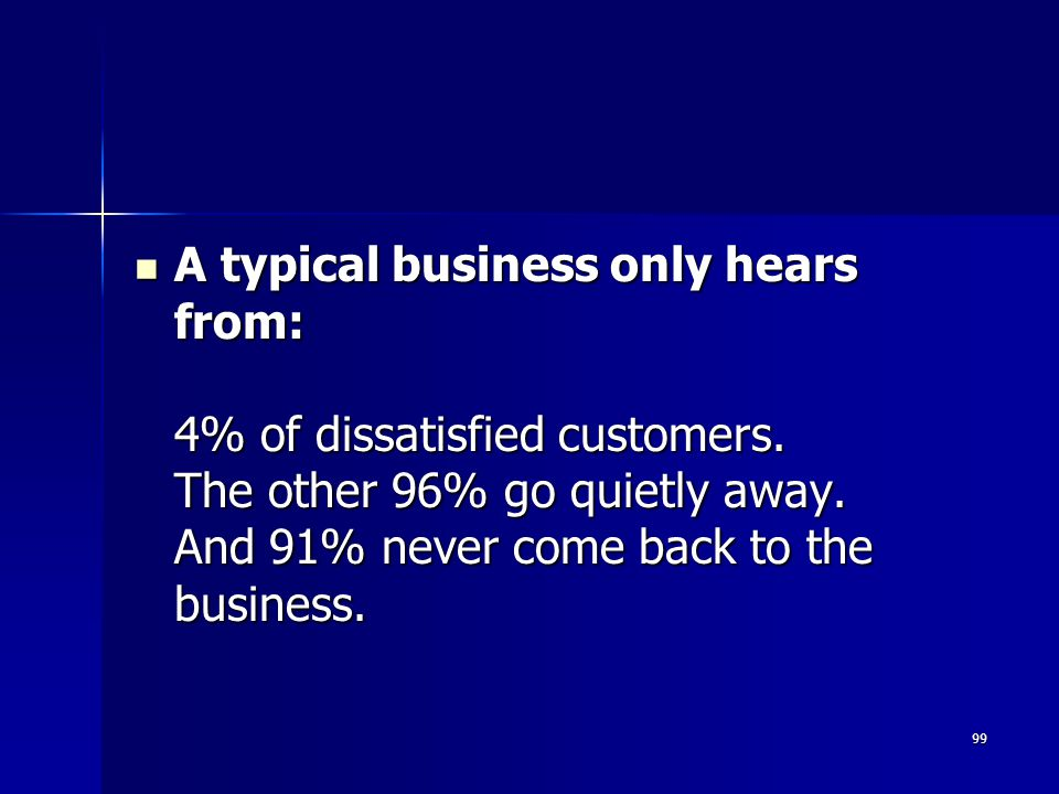 A typical business only hears from: 4% of dissatisfied customers