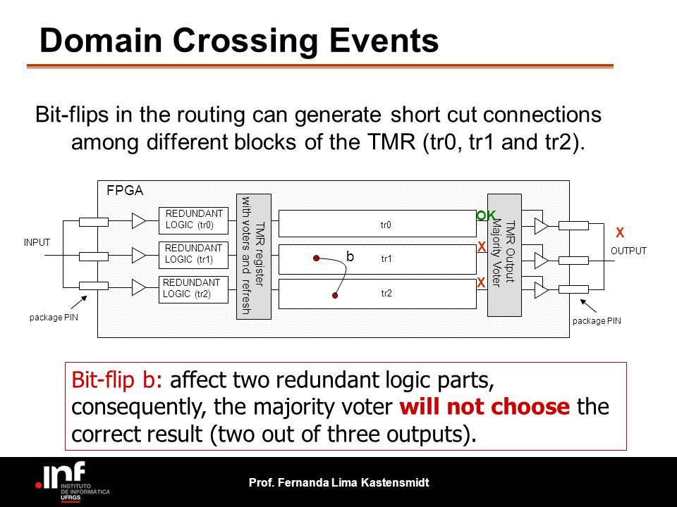 Domain Crossing Events