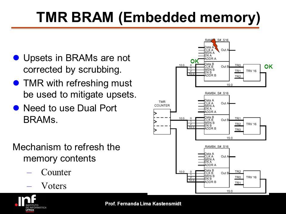 TMR BRAM (Embedded memory)
