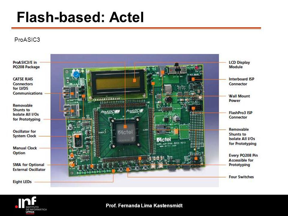 Flash-based: Actel ProASIC3