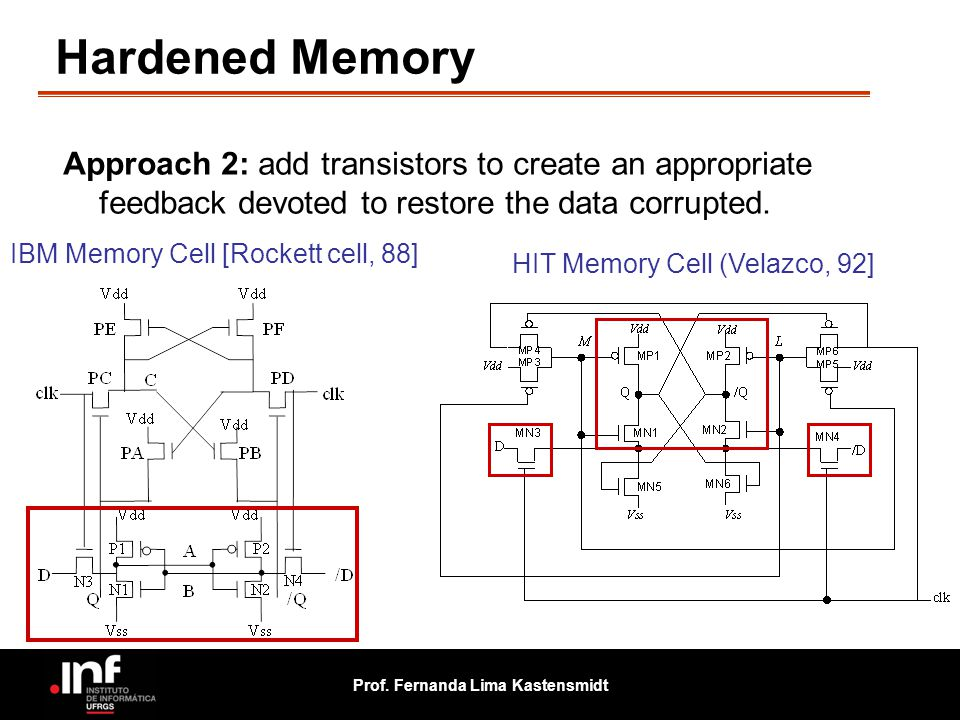 Hardened Memory Approach 2: add transistors to create an appropriate feedback devoted to restore the data corrupted.