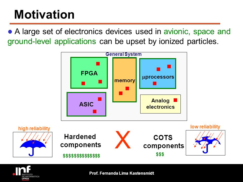 Motivation A large set of electronics devices used in avionic, space and ground-level applications can be upset by ionized particles.