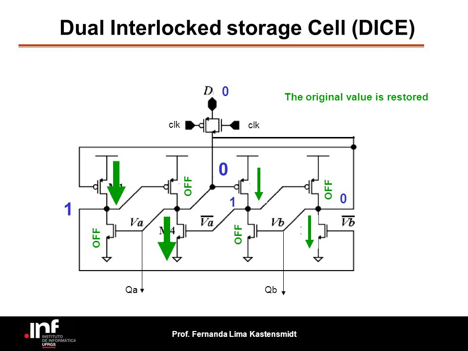 Dual Interlocked storage Cell (DICE)