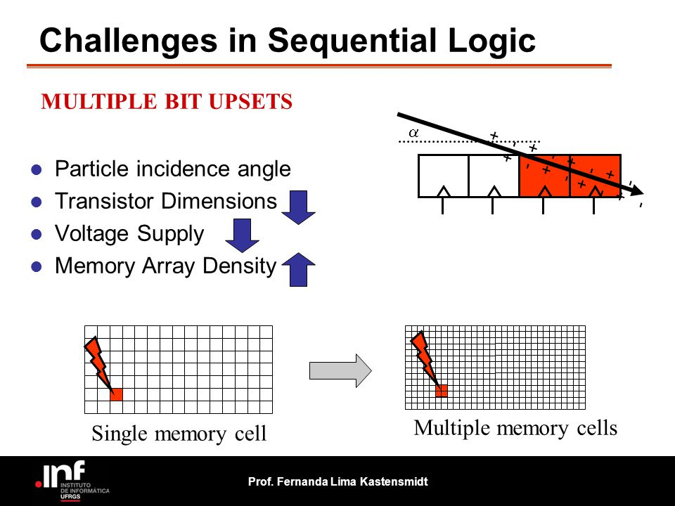 Challenges in Sequential Logic
