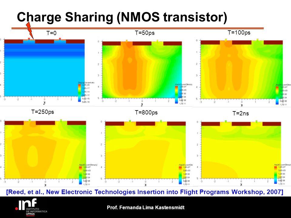 Charge Sharing (NMOS transistor)