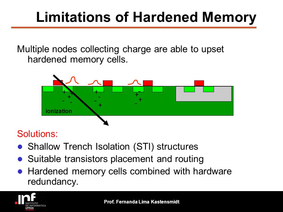 Limitations of Hardened Memory