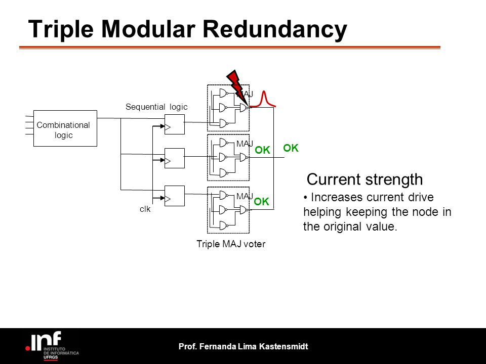 Triple Modular Redundancy