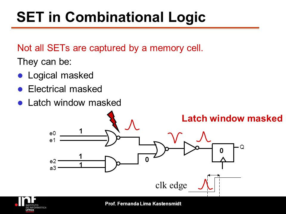 SET in Combinational Logic