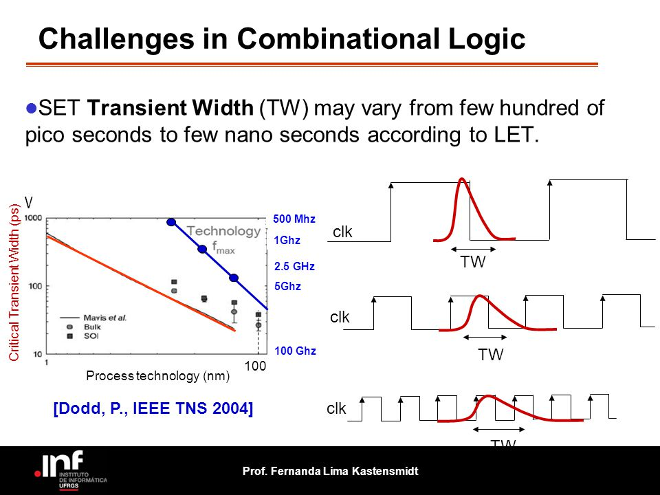 Challenges in Combinational Logic