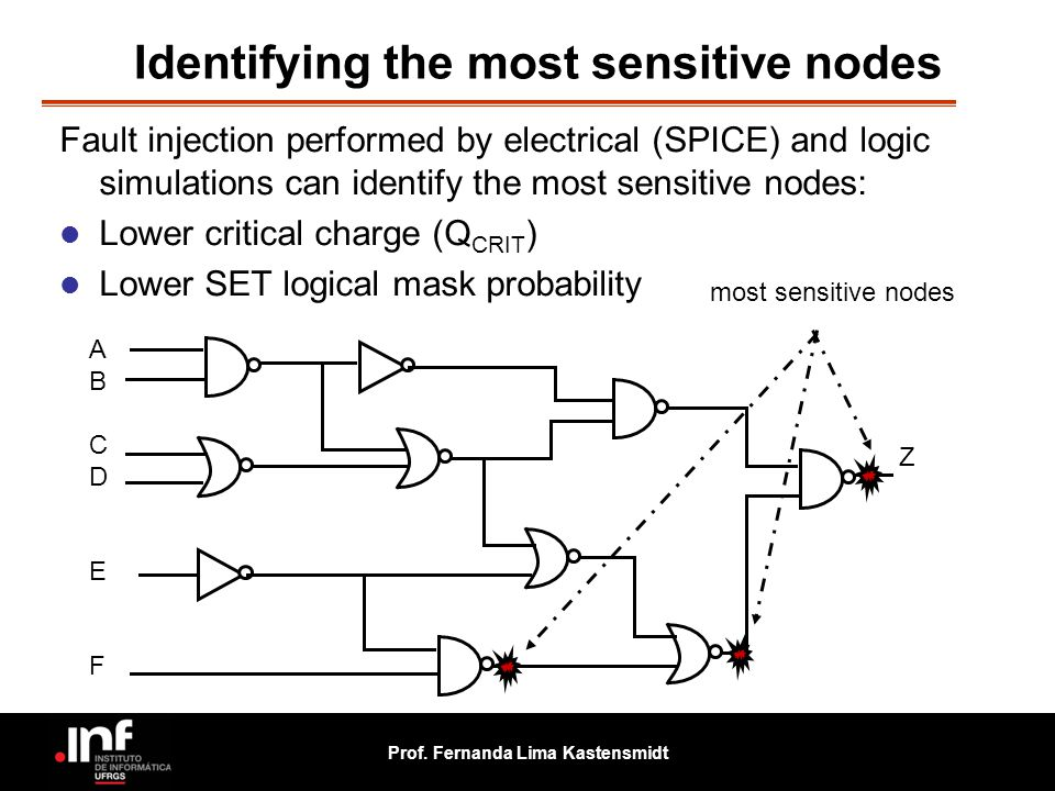 Identifying the most sensitive nodes