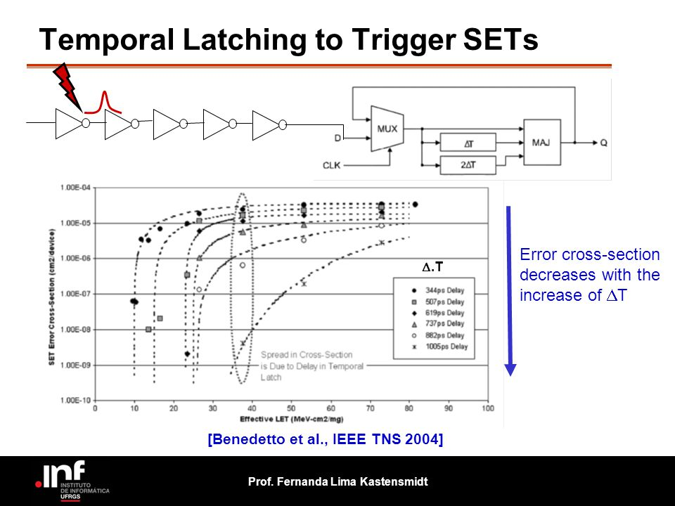 Temporal Latching to Trigger SETs