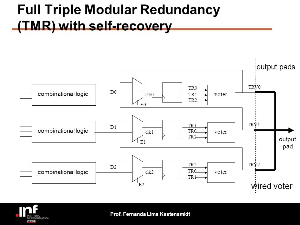 Full Triple Modular Redundancy (TMR) with self-recovery