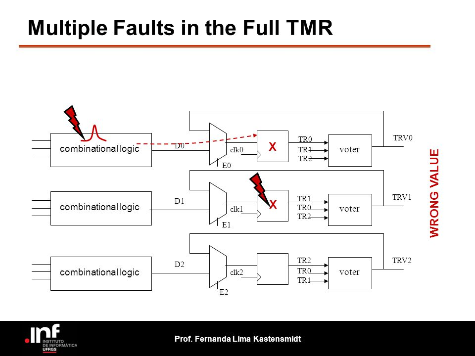 Multiple Faults in the Full TMR