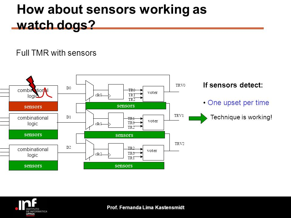 How about sensors working as watch dogs