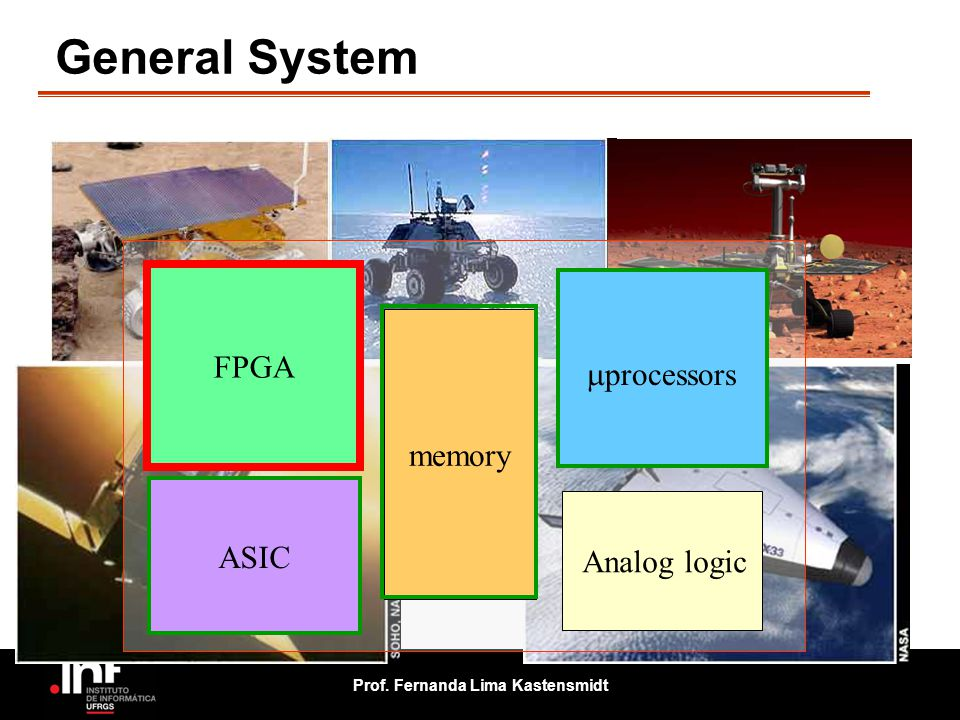 General System FPGA memory processors ASIC Analog logic
