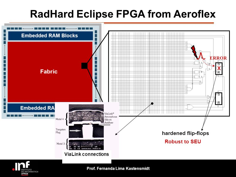RadHard Eclipse FPGA from Aeroflex
