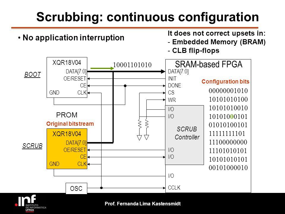 Scrubbing: continuous configuration