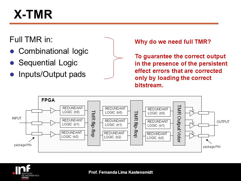 X-TMR Full TMR in: Combinational logic Sequential Logic