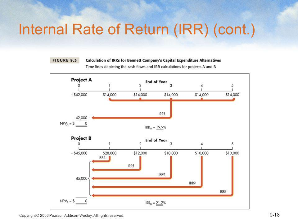 Internal Rate of Return (IRR) (cont.)