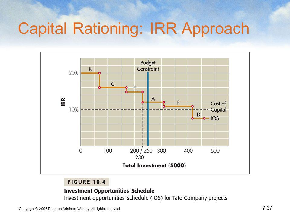 Capital Rationing: IRR Approach