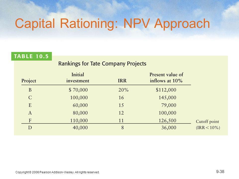 Capital Rationing: NPV Approach