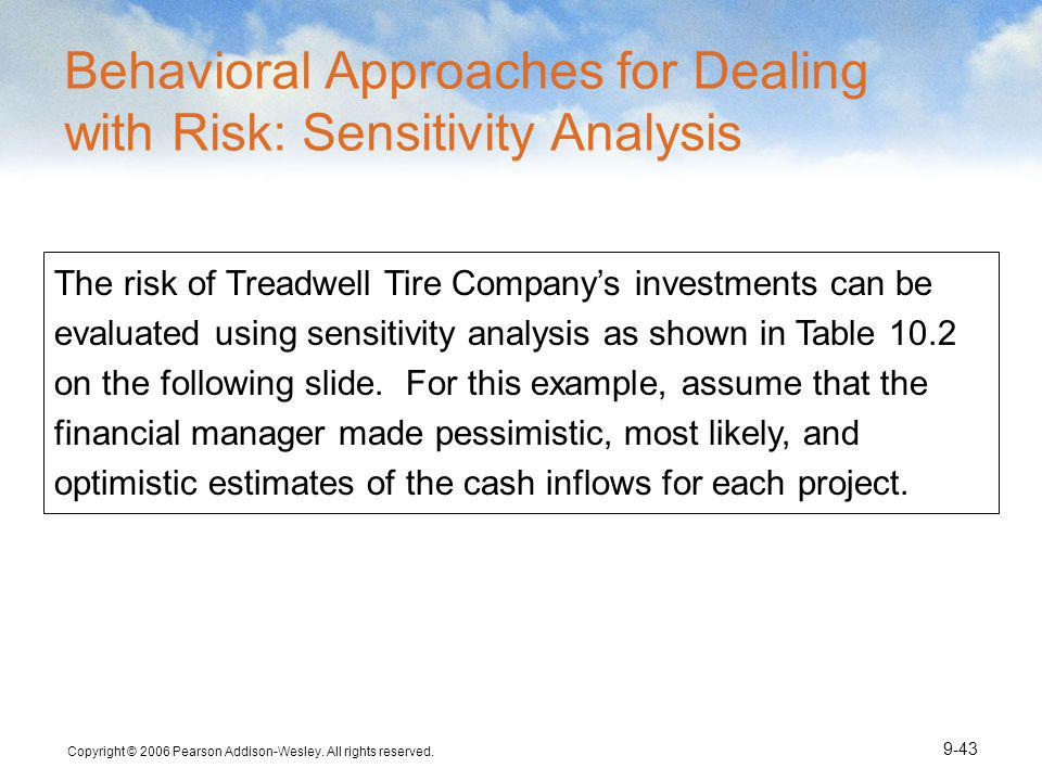 Behavioral Approaches for Dealing with Risk: Sensitivity Analysis