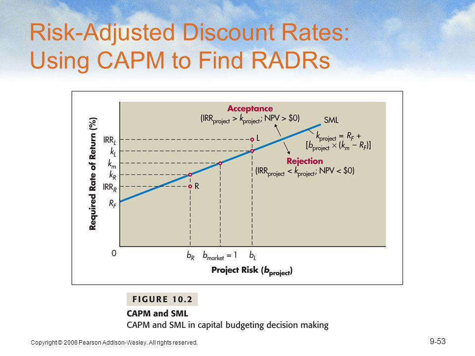 Risk-Adjusted Discount Rates: Using CAPM to Find RADRs