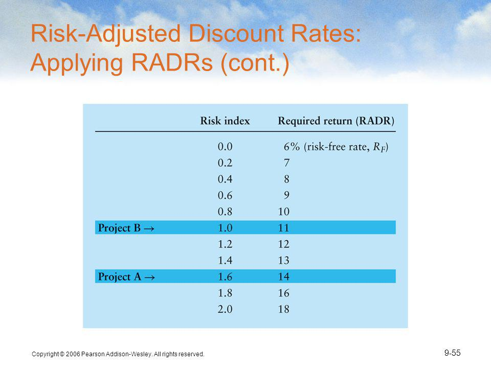 Risk-Adjusted Discount Rates: Applying RADRs (cont.)