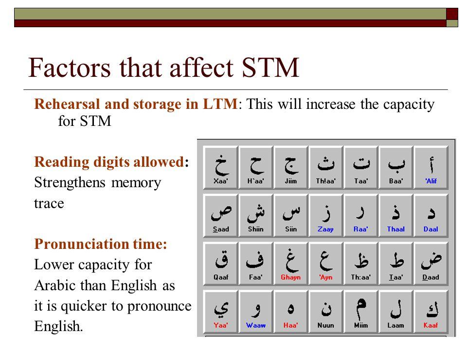 Factors that affect STM