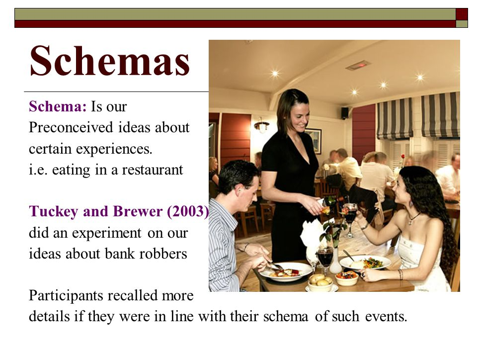 Schemas Schema: Is our Preconceived ideas about certain experiences.