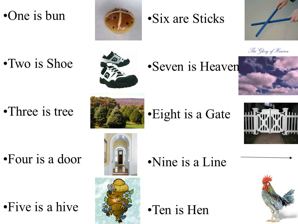 One is bun Two is Shoe. Three is tree. Four is a door. Five is a hive. Six are Sticks. Seven is Heaven.