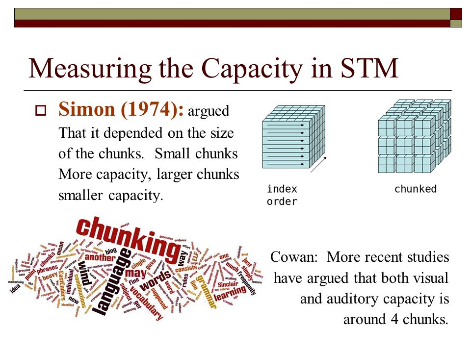 Measuring the Capacity in STM