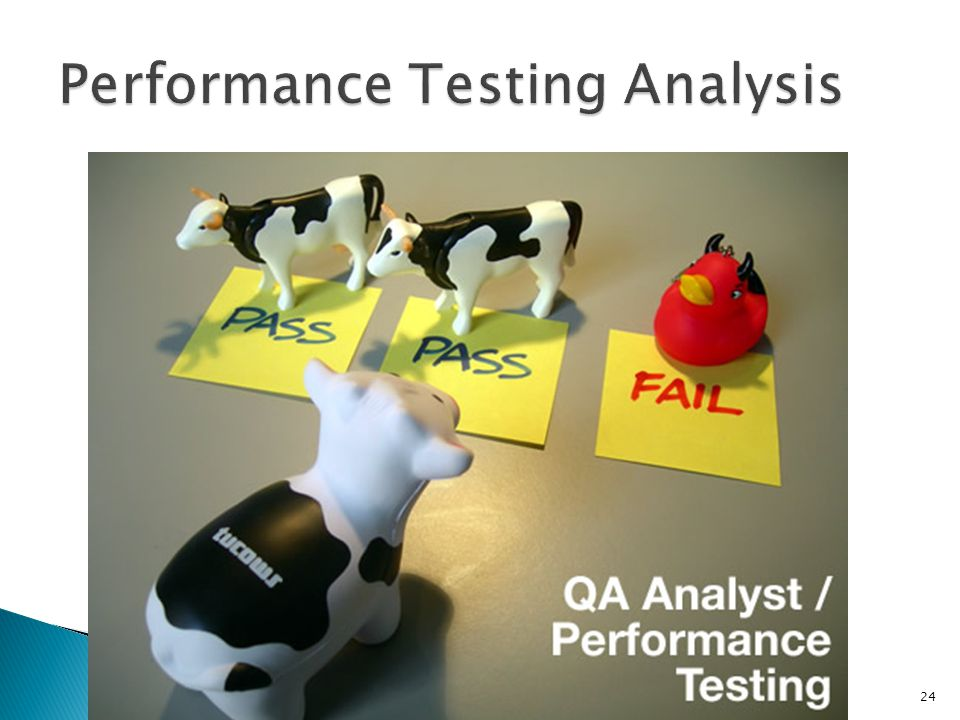Performance Testing Analysis