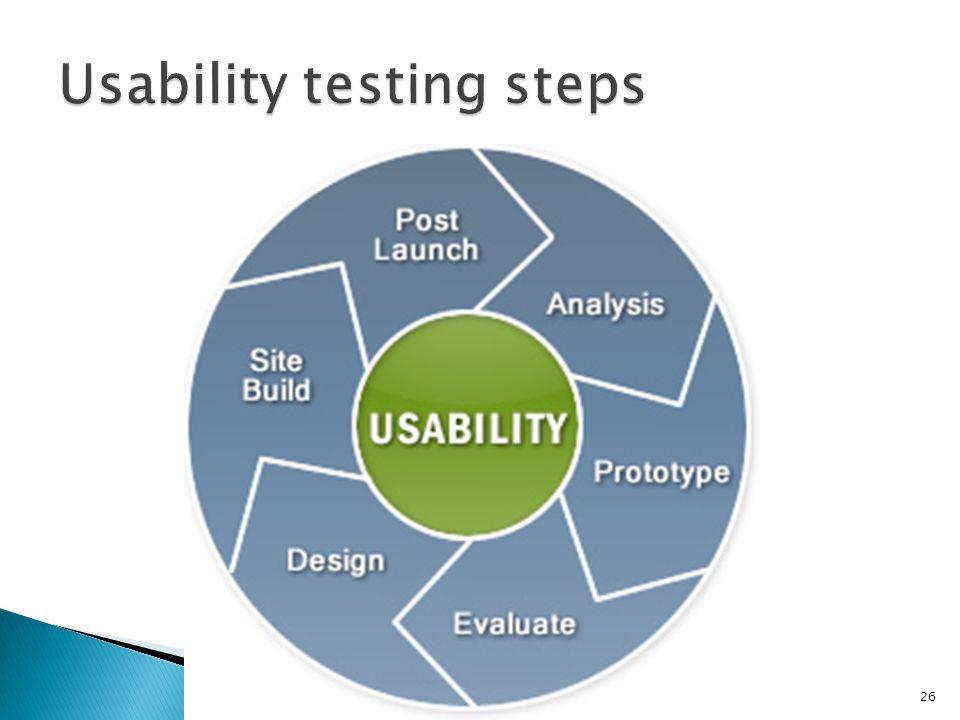 Usability testing steps