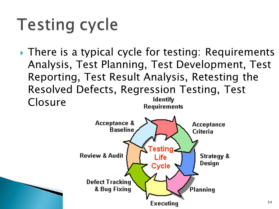 Testing cycle