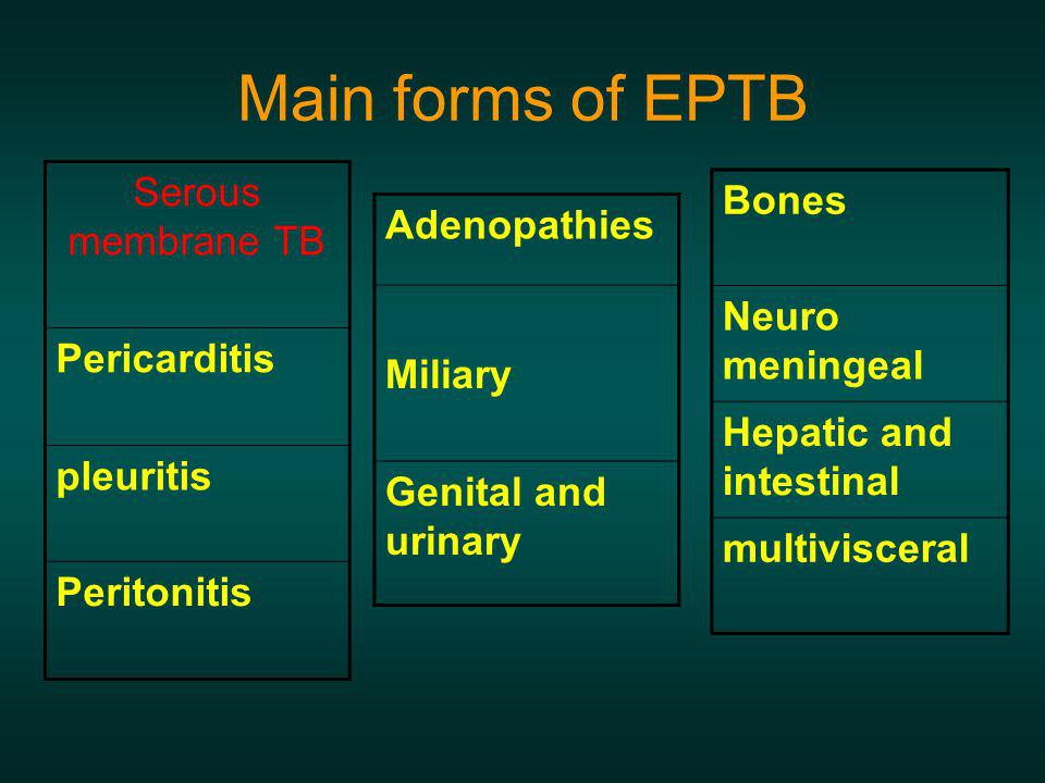 Main forms of EPTB Serous membrane TB Bones Adenopathies