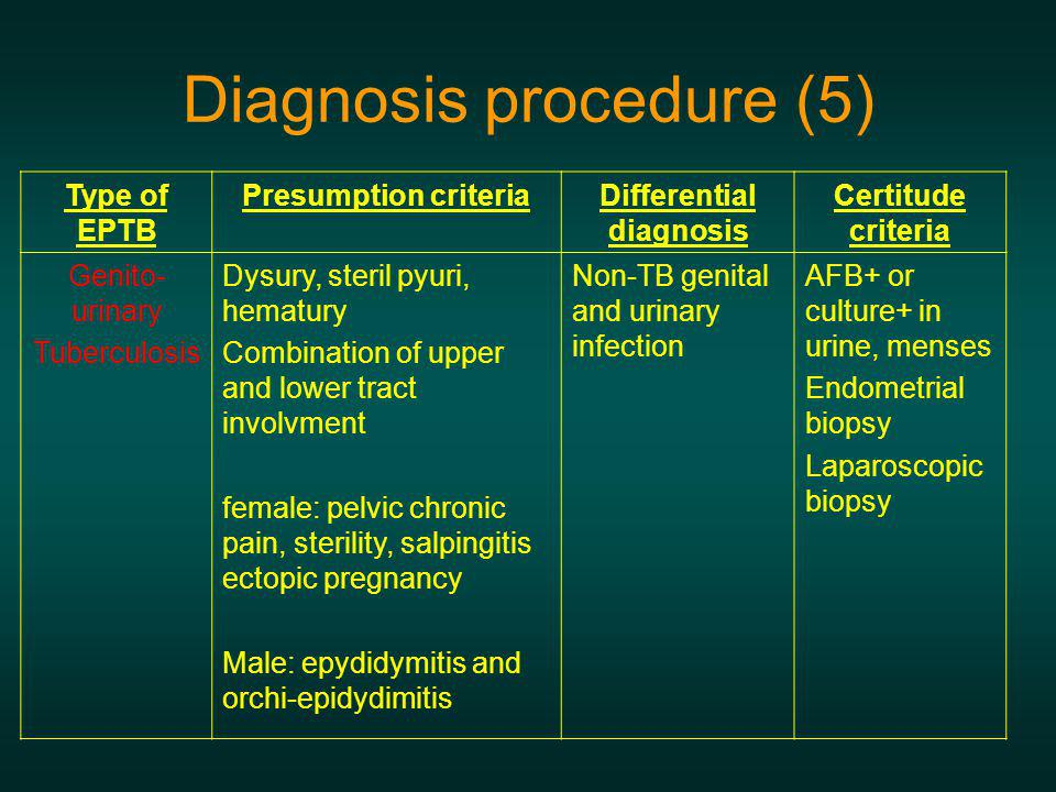 Diagnosis procedure (5)