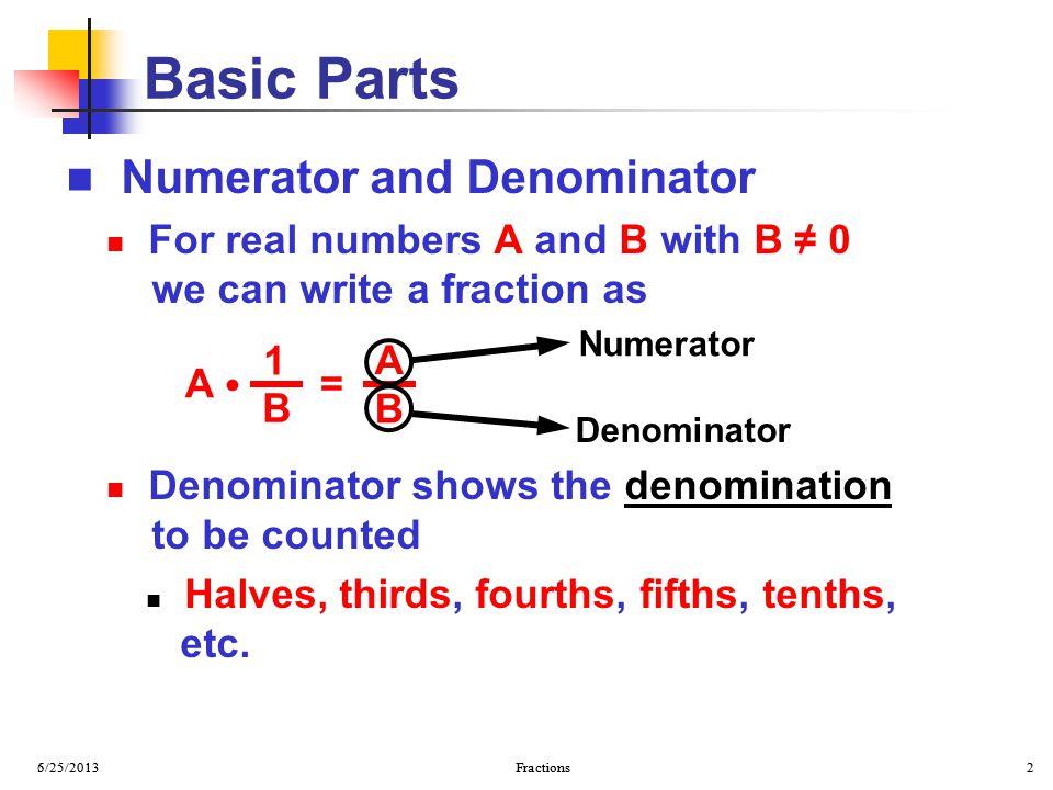 Basic Parts Numerator and Denominator