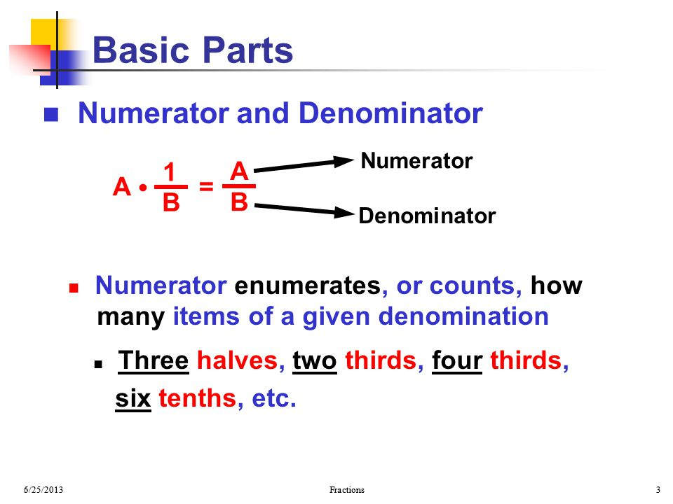 Basic Parts Numerator and Denominator 1 A A • =