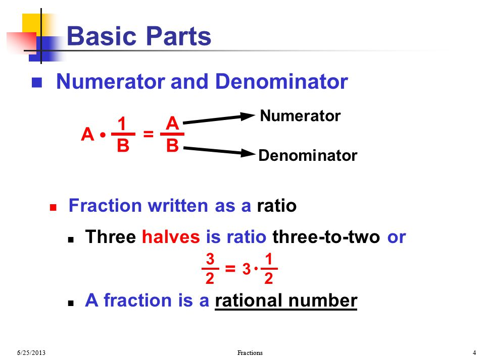 Basic Parts Numerator and Denominator Fraction written as a ratio