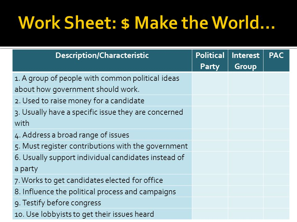 Work Sheet: $ Make the World…