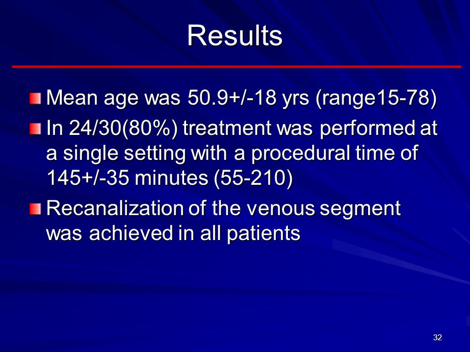 Results Mean age was 50.9+/-18 yrs (range15-78)