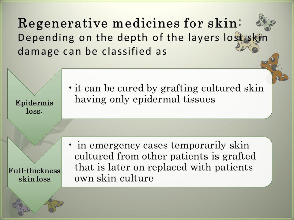 Full-thickness skin loss